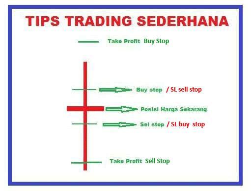 Cara Trading Forex Sederhana Namun Efektif