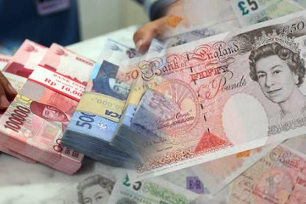 Hedge Fund Kembali Menekan Sterling